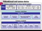 video4linux2 and camera device