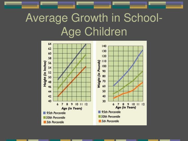 Average Growth in School-Age Children