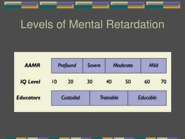 Levels of Mental Retardation