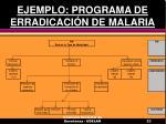 ejemplo programa de erradicaci n de malaria