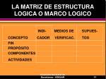 la matriz de estructura logica o marco logico
