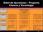 rbol de decisiones proyecto ciencia y tecnolog a