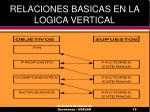 relaciones basicas en la logica vertical