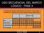 uso secuencial del marco l gico fase 3