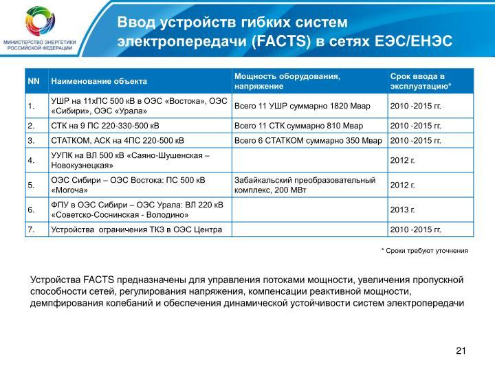 Ввод устройств гибких систем электропередачи (