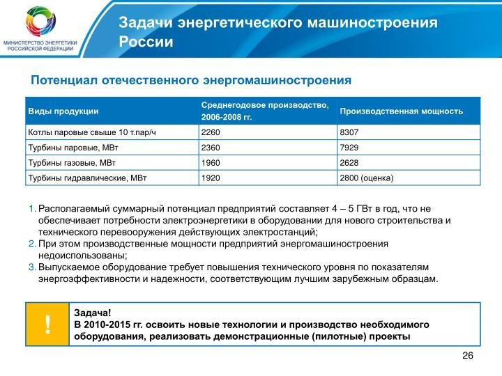 Задачи энергетического машиностроения России