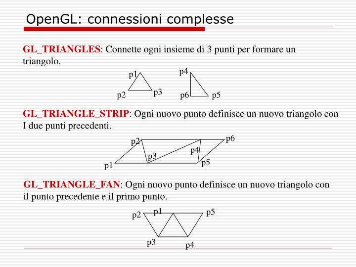 OpenGL: connessioni complesse