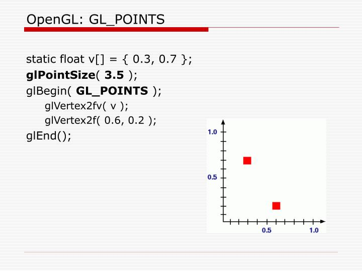 OpenGL: GL_POINTS