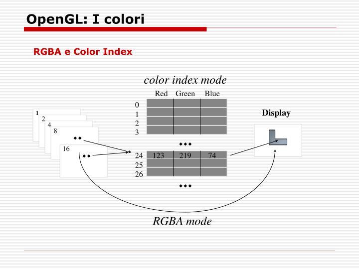 OpenGL: I colori