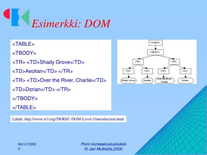 Esimerkki: DOM