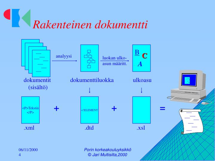 Rakenteinen dokumentti