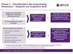 phase 1 classification des instruments financiers impacts sur la gestion alm1