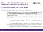 phase 1 classification des instruments financiers impacts sur la gestion alm3