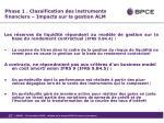 phase 1 classification des instruments financiers impacts sur la gestion alm5