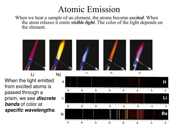 Atomic emission