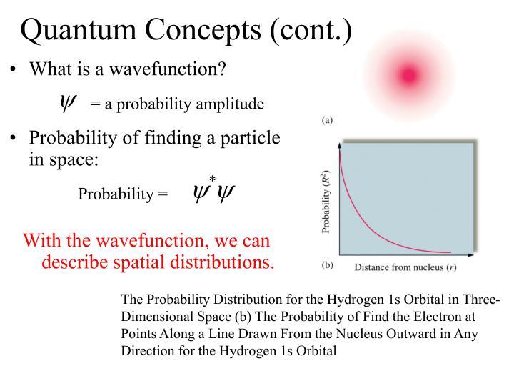Quantum Concepts (cont.)