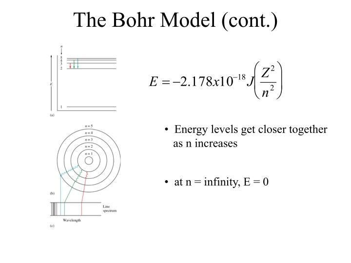 The Bohr Model (cont.)