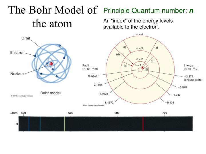 Principle Quantum number: