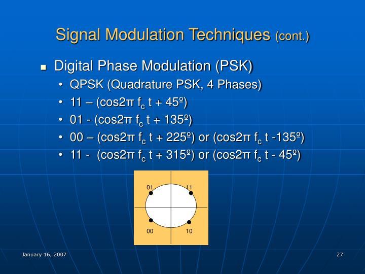 Signal Modulation Techniques