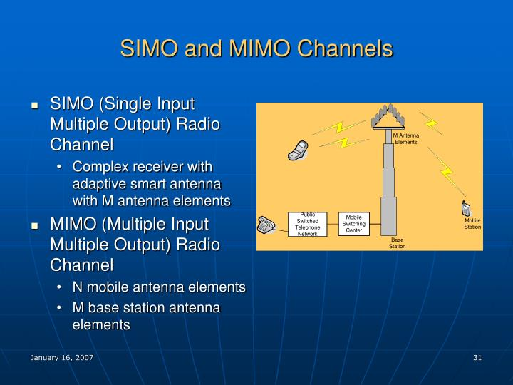 SIMO and MIMO Channels