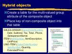 hybrid objects