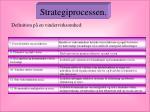strategiprocessen32