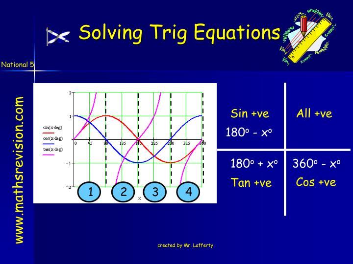 Solving Trig Equations