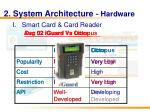 2 system architecture hardware