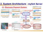 2 system architecture mysch server1