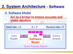 2 system architecture software