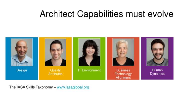 Architect Capabilities must evolve