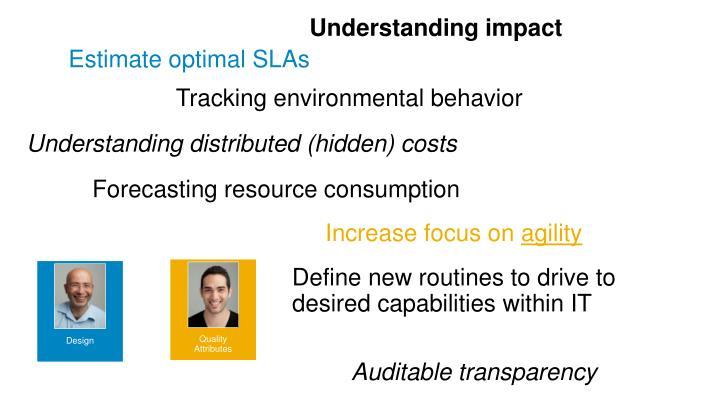 Understanding impact