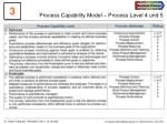 process capability model process level 4 und 5