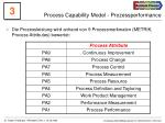 process capability model prozessperformance3