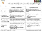 prozess re engineering und prozessoptimierung 1