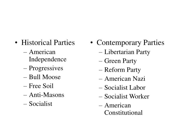 Historical Parties