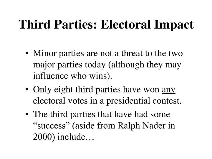 Third Parties: Electoral Impact