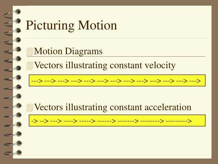 Picturing motion1