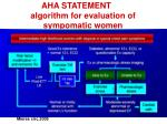 aha statement algorithm for evaluation of sympomatic women