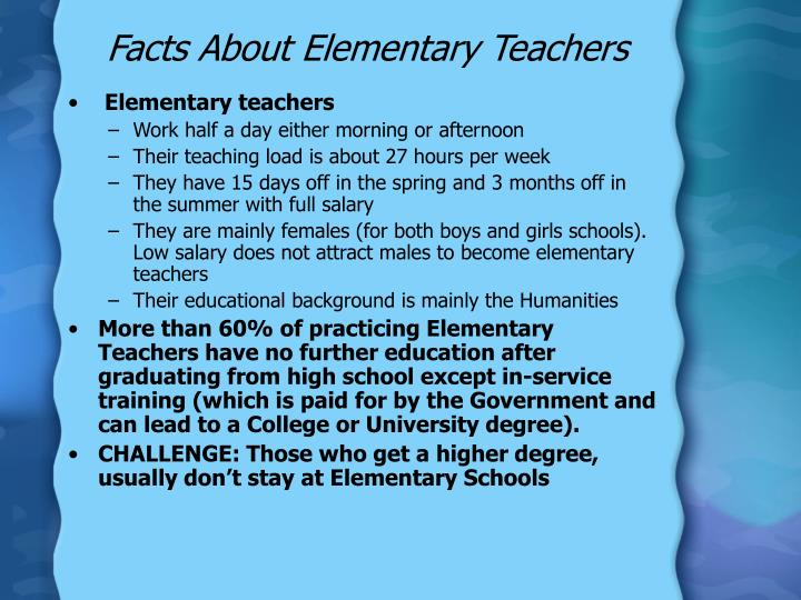 Facts About Elementary Teachers