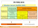 rv r g 20103