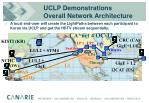 uclp demonstrations overall network architecture