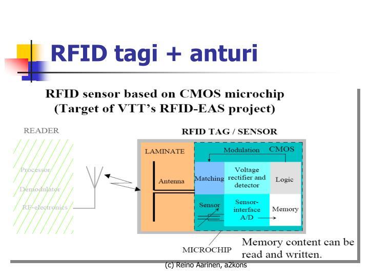 RFID tagi + anturi