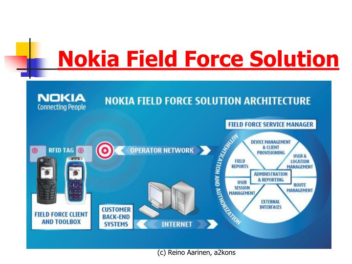 Nokia Field Force Solution