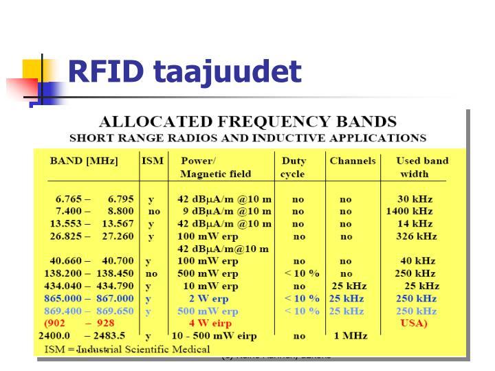 RFID taajuudet
