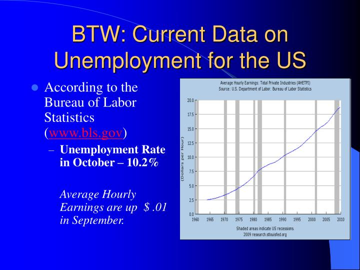 BTW: Current Data on Unemployment for the US