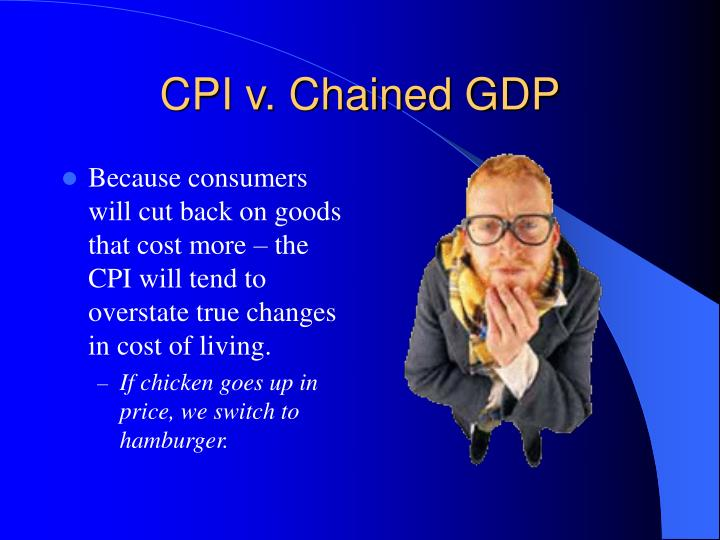 CPI v. Chained GDP