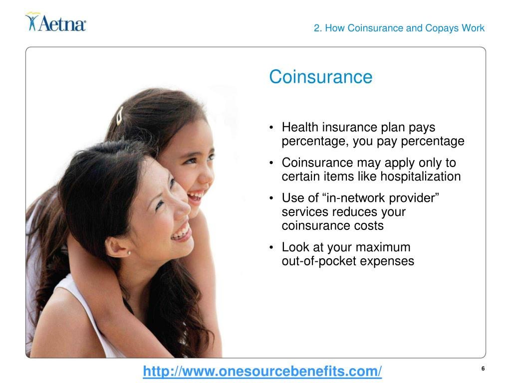 2. How Coinsurance and Copays Work