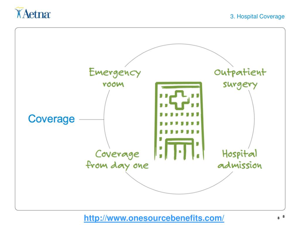 3. Hospital Coverage
