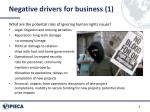negative drivers for business 1